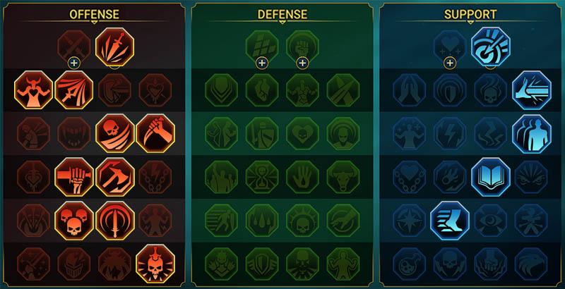 Bellower mastery guide raid