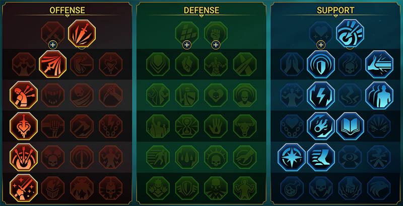 Zelotah mastery guide raid