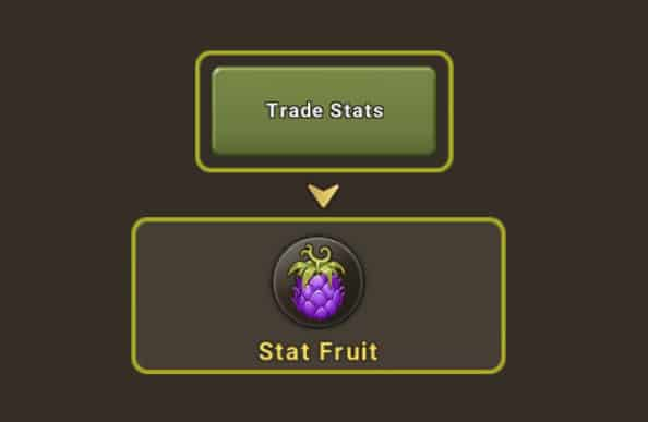 How to trade stat stoneage world