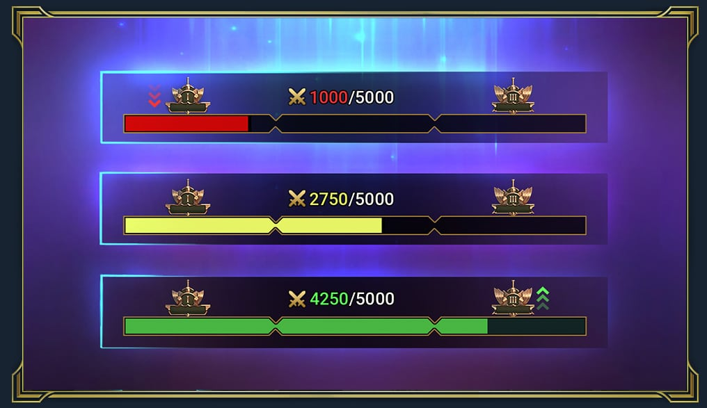 Tag Arena Tier Placement in Raid Shadow Legends