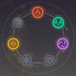 Гайд по элементам в Genshin Impact-min